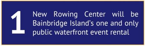 1 Community Waterfront Rental Space