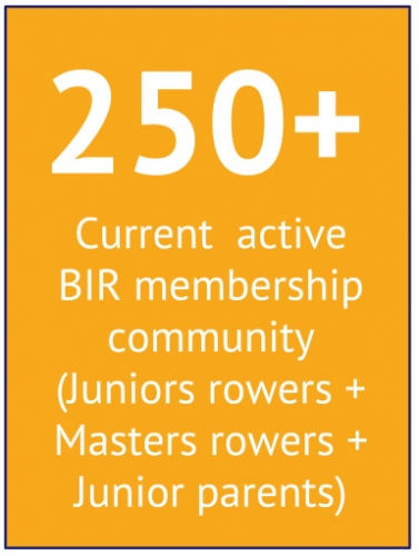 250+ Current Active BIR Members
