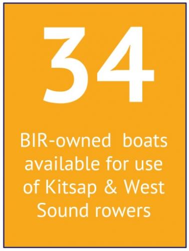34 BIR Boats