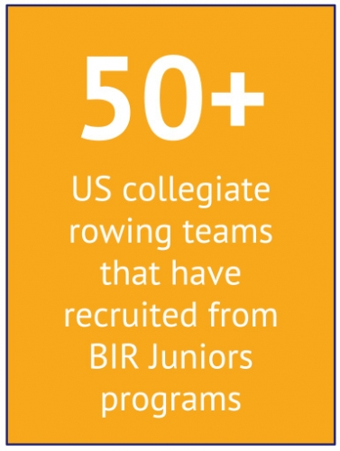 50 US Colleges Recruited BIR Juniors