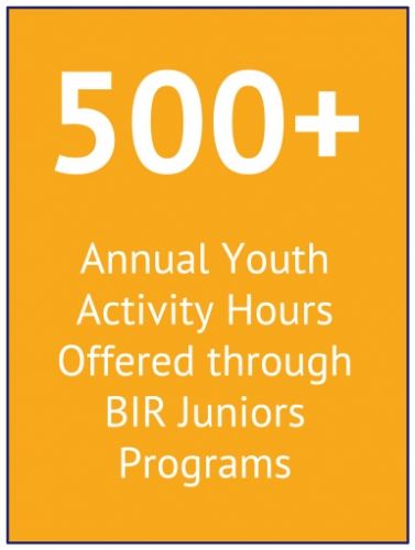 500-plus annual youth activity hours offered through BIR Juniors programs