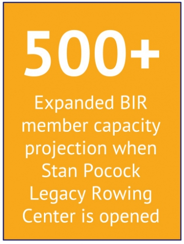 500+ New Boathouse Expanded Member Capacity