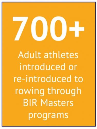 700+ BIR Masters Rowers Since 2001