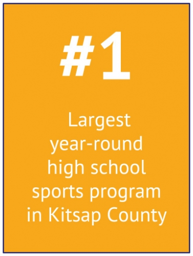 Number 1 largest year-round high school sport in Kitsap County